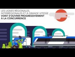 L'ouverture du marché, une opportunité pour SNCF Réseau