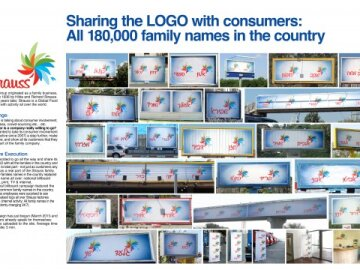 All names in the country share the logo (Film)