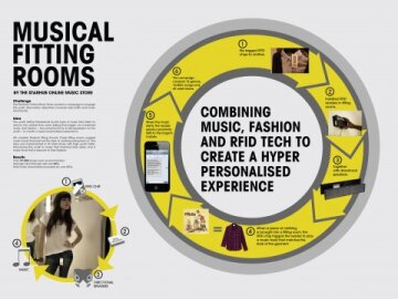 Musical Fitting Rooms