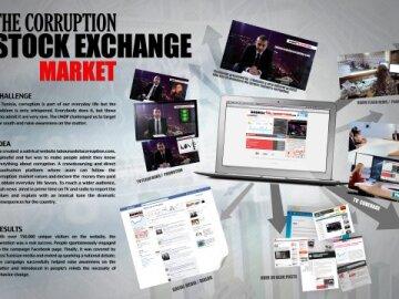 The Corruption Stock Exchange Market