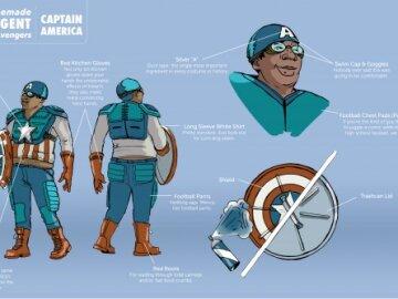 Captain America How-To Diagram