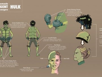 Hulk How-To Diagram
