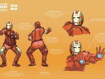 Iron Man How-To Diagram