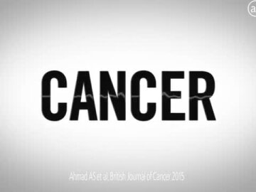 World Cancer Day 2016 (30s)