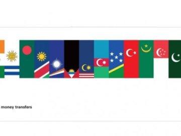 HSBC Global Transfer