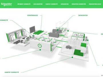 Schneider Electric Vivre en 2030 1