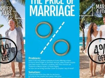 The Price of Marriage