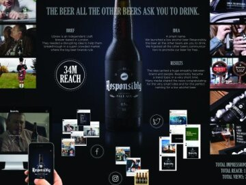 Responsibly the beer - Thank you