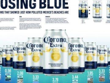 Losing Blue 2