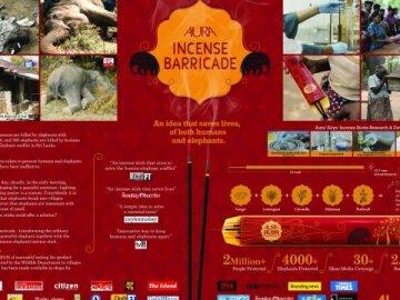 Aura Incense Barricade   Product Design