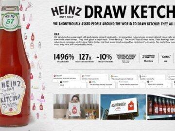 Heinz Draw Ketchup