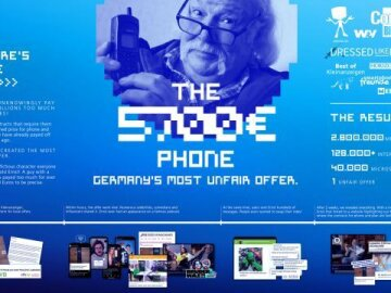 The 5700 Euro phone. Germany´s most unfair offer. (Board)