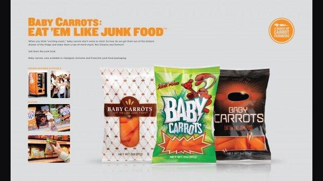 Junk Food Packaging (Board)
