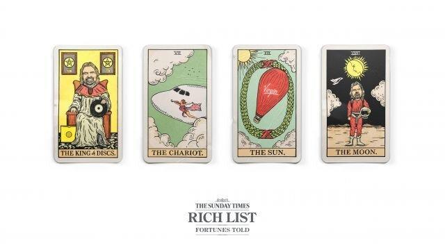 Fortunes Told - Richard Branson