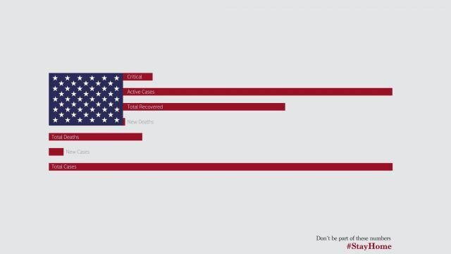 Covid-19 Flags